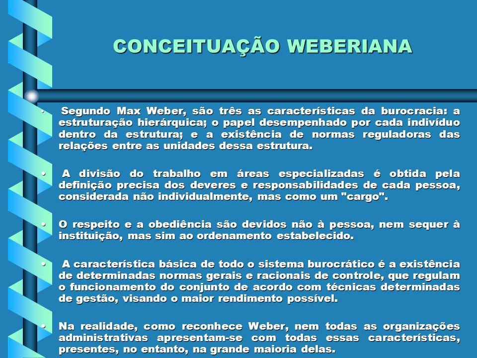 CONCEITUAÇÃO WEBERIANA Segundo Max Weber, são três as características da burocracia: a estruturação hierárquica; o papel desempenhado por cada indivíd