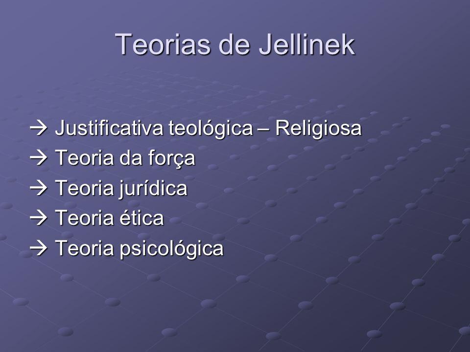 Teorias de Jellinek Justificativa teológica – Religiosa Justificativa teológica – Religiosa Teoria da força Teoria da força Teoria jurídica Teoria jurídica Teoria ética Teoria ética Teoria psicológica Teoria psicológica