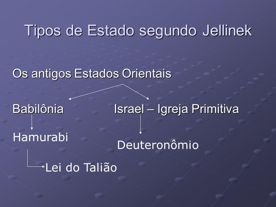Tipos de Estado segundo Jellinek Os antigos Estados Orientais Babilônia Israel – Igreja Primitiva Hamurabi Deuteronômio Lei do Talião