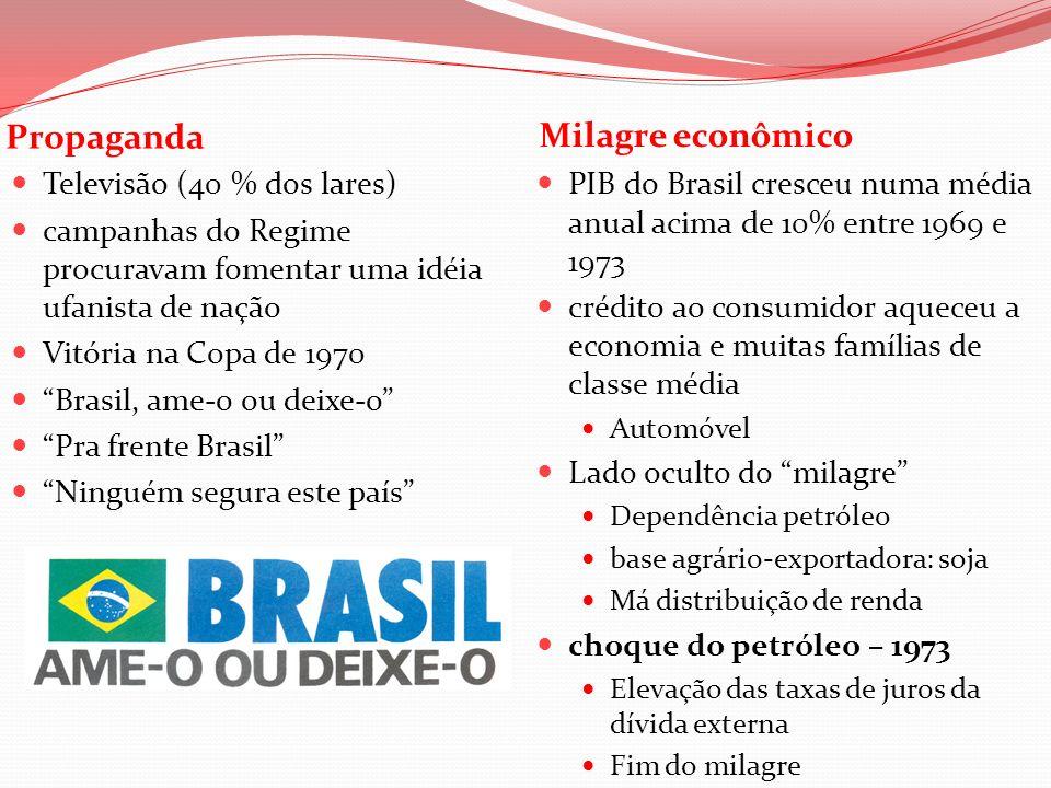 Propaganda Milagre econômico Televisão (40 % dos lares) campanhas do Regime procuravam fomentar uma idéia ufanista de nação Vitória na Copa de 1970 Br