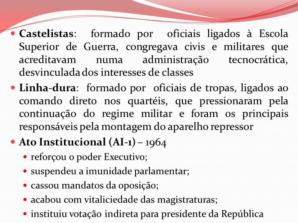 Marechal Humberto Castello Branco (1964 - 1967) Eleito, indiretamente, em abril de 1964 Mandato previsto até 31 de janeiro de 1966 caráter provisório e como único objetivo salvaguardar a democracia.