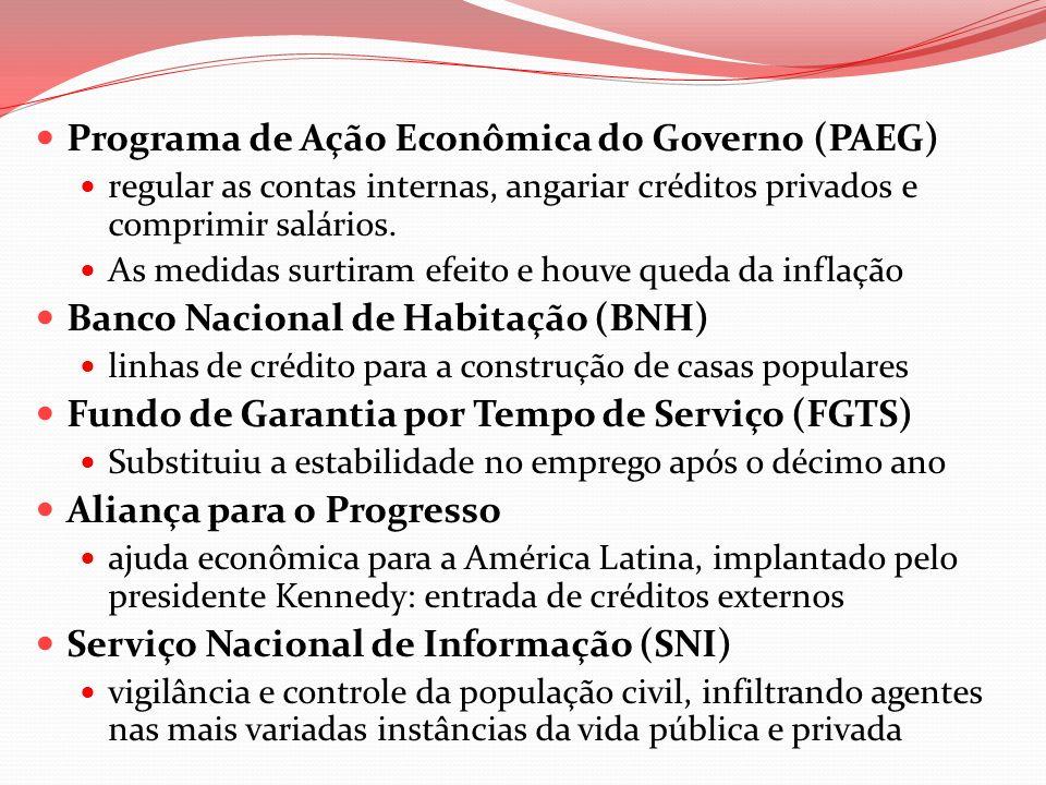 Programa de Ação Econômica do Governo (PAEG) regular as contas internas, angariar créditos privados e comprimir salários. As medidas surtiram efeito e