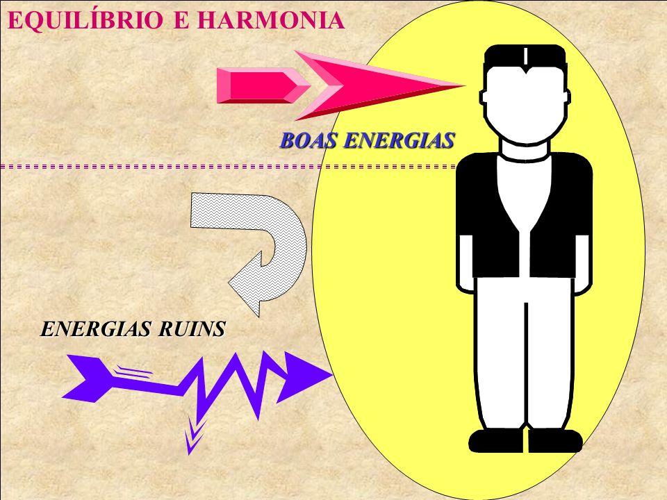 O ser humano, sendo esse complexo tripartite (espírito, perispírito e corpo físico), tem em si um forte componente energé- tico, oriundo do perispírit