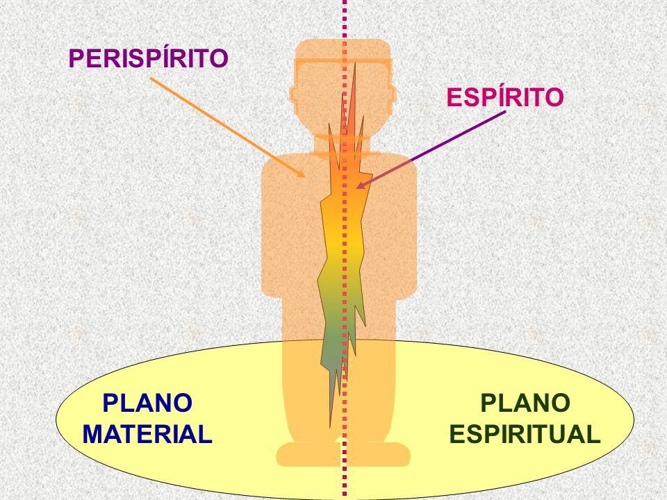 ESPÍRITO PERISPÍRITO PLANO MATERIAL PLANO ESPIRITUAL