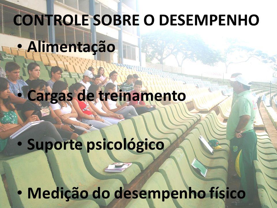 CONTROLE SOBRE O DESEMPENHO Alimentação Cargas de treinamento Suporte psicológico Medição do desempenho físico