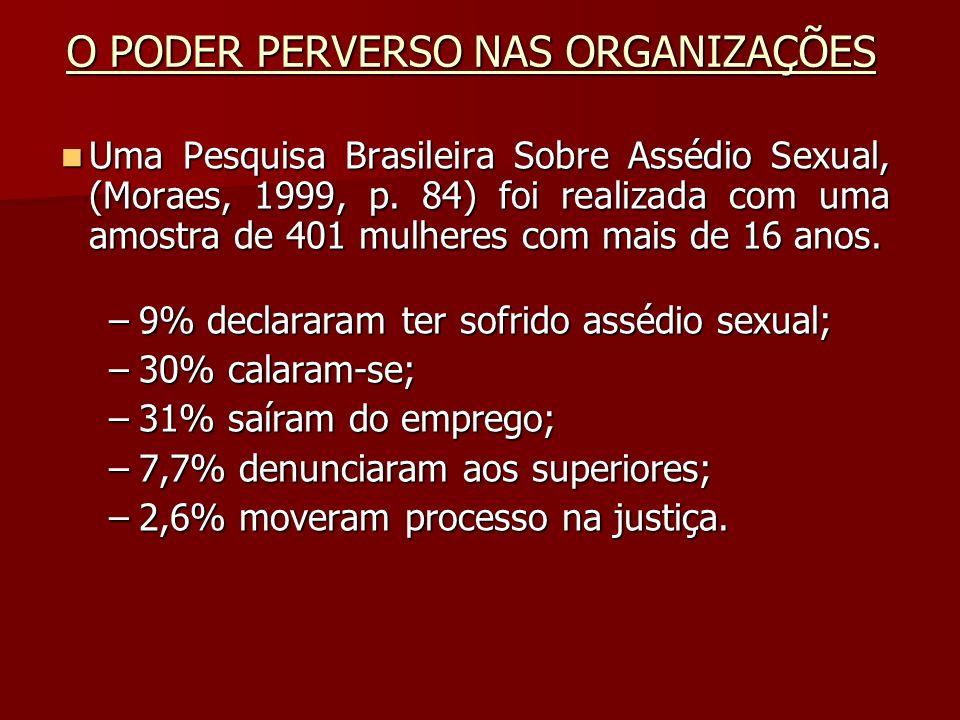 Uma Pesquisa Brasileira Sobre Assédio Sexual, (Moraes, 1999, p. 84) foi realizada com uma amostra de 401 mulheres com mais de 16 anos. Uma Pesquisa Br