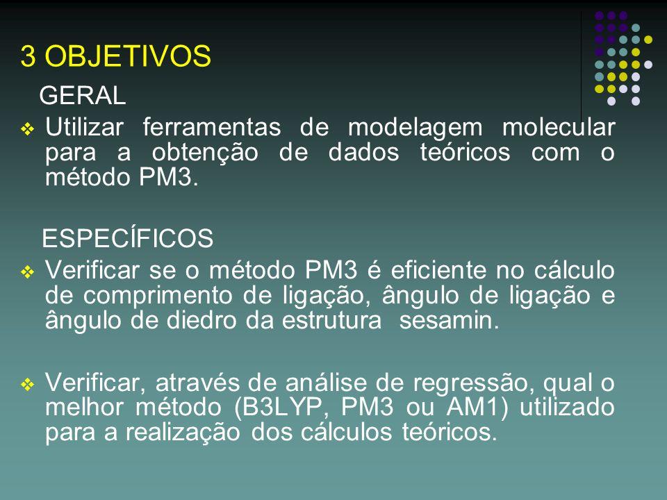 3 OBJETIVOS GERAL Utilizar ferramentas de modelagem molecular para a obtenção de dados teóricos com o método PM3. ESPECÍFICOS Verificar se o método PM