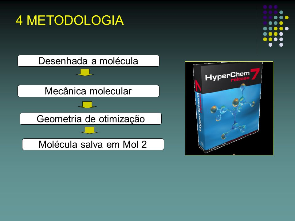 Desenhada a molécula Mecânica molecular Geometria de otimização Molécula salva em Mol 2 4 METODOLOGIA