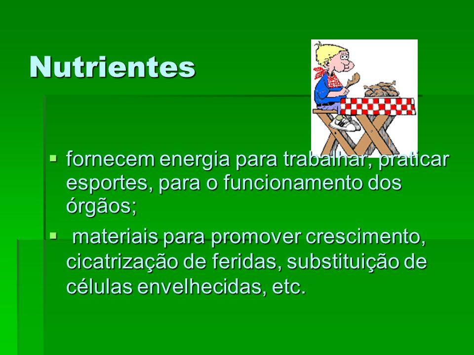 Os Nutrientes são: Os Nutrientes são: proteínas, carboidratos, gorduras, água, vitaminas e minerais.