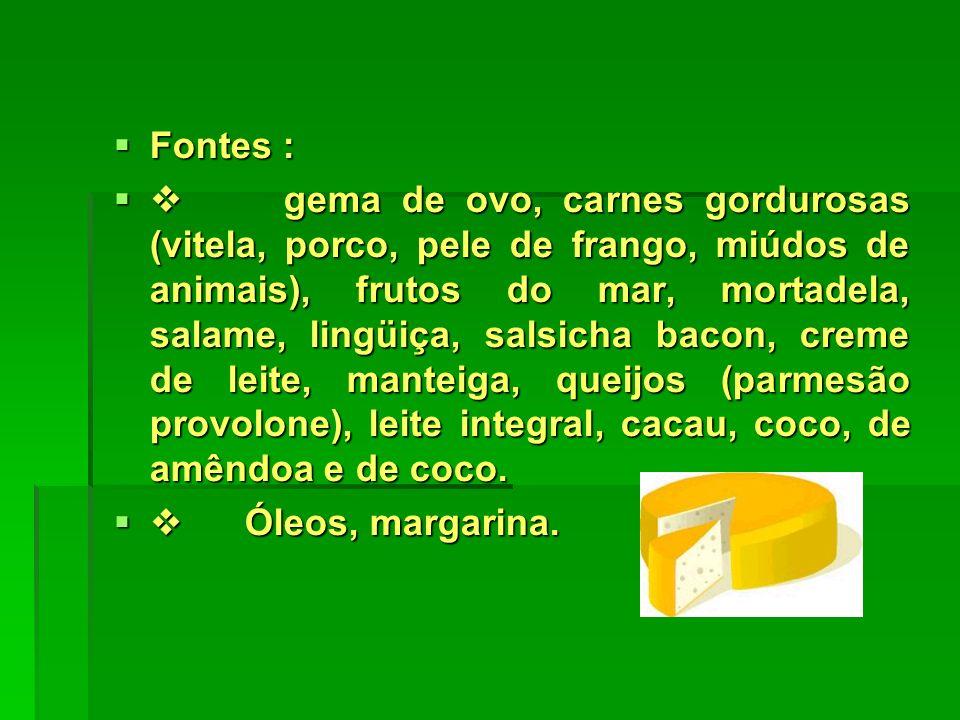Fontes : Fontes : gema de ovo, carnes gordurosas (vitela, porco, pele de frango, miúdos de animais), frutos do mar, mortadela, salame, lingüiça, salsi