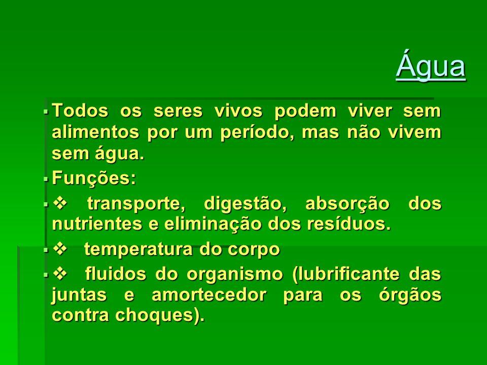 Fontes de água: líquidos (sucos, chás, leite) líquidos (sucos, chás, leite) alimentos, principalmente alimentos, principalmente frutas e vegetais