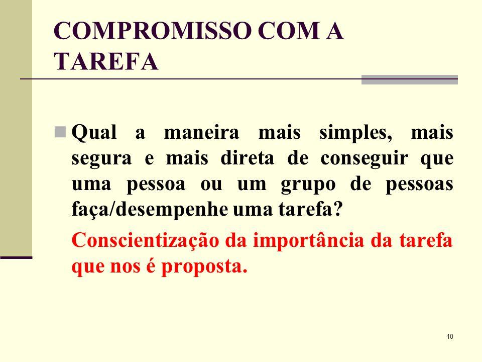 10 COMPROMISSO COM A TAREFA Qual a maneira mais simples, mais segura e mais direta de conseguir que uma pessoa ou um grupo de pessoas faça/desempenhe