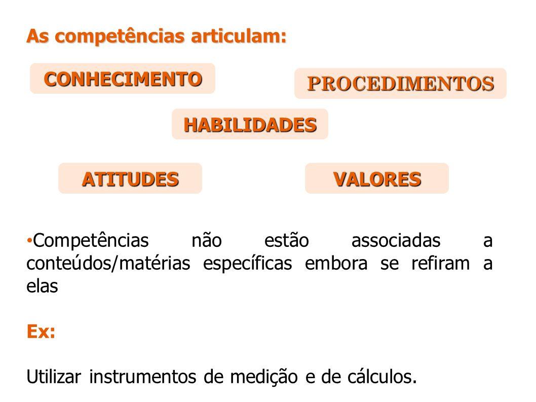 As competências articulam: Competências não estão associadas a conteúdos/matérias específicas embora se refiram a elas Ex: Utilizar instrumentos de me