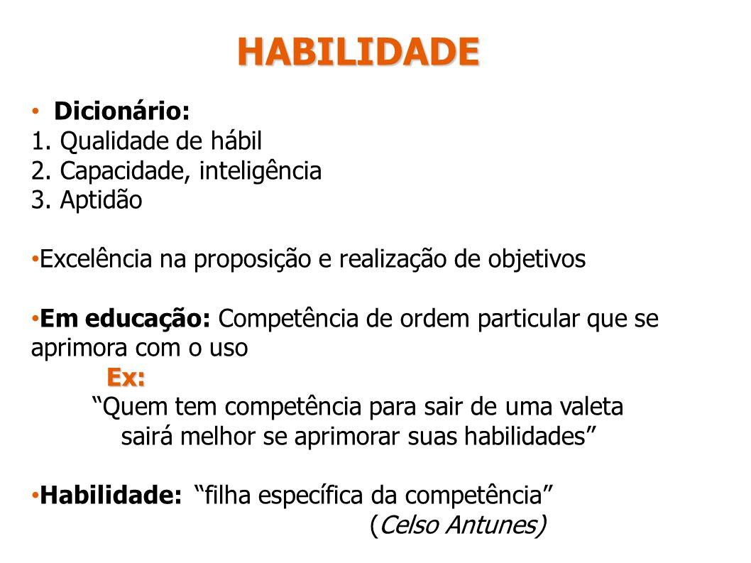 HABILIDADE Dicionário: 1. Qualidade de hábil 2. Capacidade, inteligência 3. Aptidão Excelência na proposição e realização de objetivos Em educação: Co