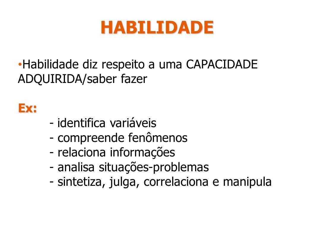 HABILIDADE Habilidade diz respeito a uma CAPACIDADE ADQUIRIDA/saber fazerEx: - identifica variáveis - compreende fenômenos - relaciona informações - a