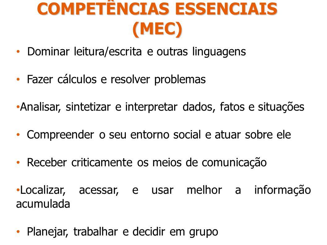COMPETÊNCIAS ESSENCIAIS (MEC) Dominar leitura/escrita e outras linguagens Fazer cálculos e resolver problemas Analisar, sintetizar e interpretar dados