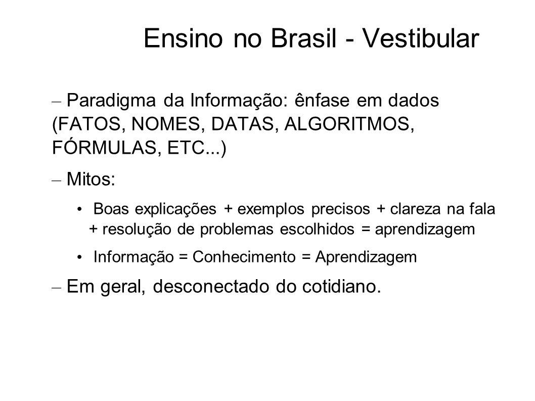 Ensino no Brasil - Vestibular – Paradigma da Informação: ênfase em dados (FATOS, NOMES, DATAS, ALGORITMOS, FÓRMULAS, ETC...) – Mitos: Boas explicações