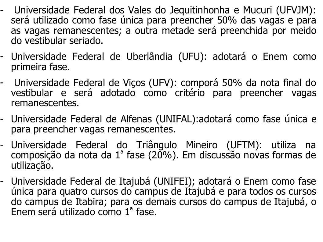 - Universidade Federal dos Vales do Jequitinhonha e Mucuri (UFVJM): será utilizado como fase única para preencher 50% das vagas e para as vagas remane