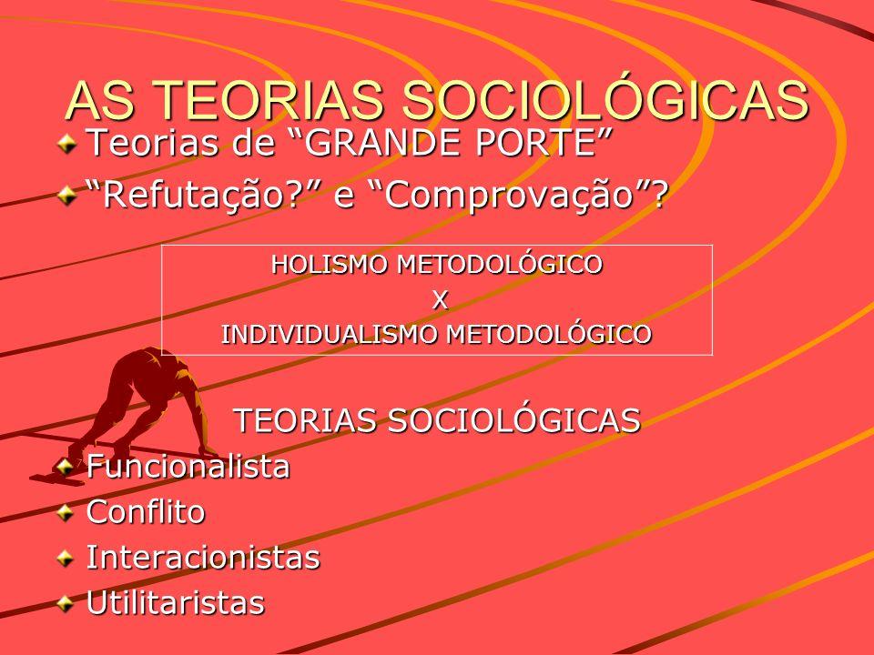 AS TEORIAS SOCIOLÓGICAS Teorias de GRANDE PORTE Refutação? e Comprovação? TEORIAS SOCIOLÓGICAS FuncionalistaConflitoInteracionistasUtilitaristas HOLIS