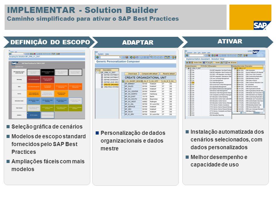 IMPLEMENTAR - Solution Builder Caminho simplificado para ativar o SAP Best Practices DEFINIÇÃO DO ESCOPO ATIVAR ADAPTAR Seleção gráfica de cenários Mo