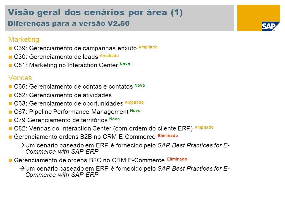 Visão geral dos cenários por área (2) Diferenças para a versão V2.50 Serviço C69: Gerenciamento de ordens de serviço Ampliado C68: Gerenciamento de ordens de serviço (autônomo) Novo C38: Gerenciamento de reclamações e devoluções C75: E-Service: Suporte de solução C76: E-Service: Gerenciamento de solicitações de serviços C77: E-Service: Gerenciamento de reclamações e devoluções C80: Serviço do Interaction Center Ampliado Sistema de relatórios CR1: Sistema de relatórios interativo para cenários de marketing, vendas e serviços Novo CR2: Funções analíticas de BI para cenários de marketing, vendas e serviços Ampliado
