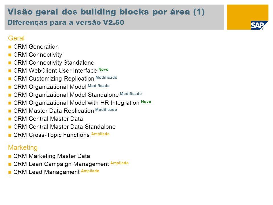 Visão geral dos building blocks por área (1) Diferenças para a versão V2.50 Geral CRM Generation CRM Connectivity CRM Connectivity Standalone CRM WebC
