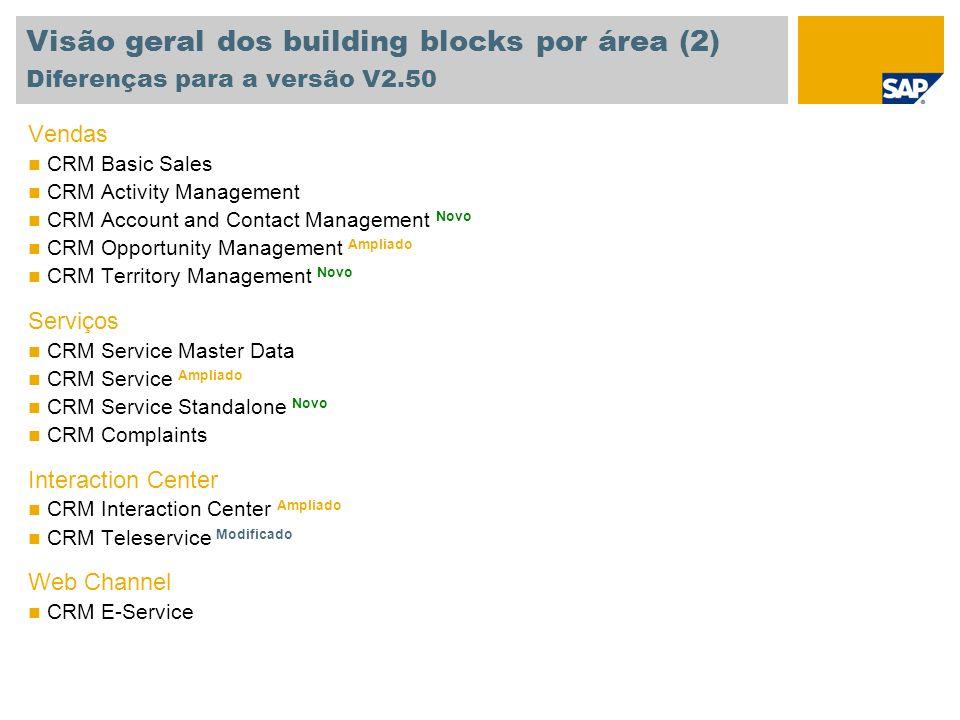 Visão geral dos building blocks por área (2) Diferenças para a versão V2.50 Vendas CRM Basic Sales CRM Activity Management CRM Account and Contact Man
