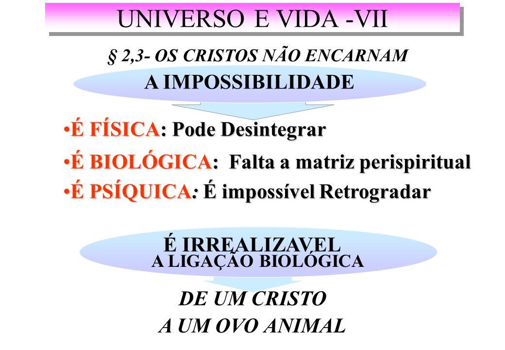 UNIVERSO E VIDA -VII § 2,3- OS CRISTOS NÃO ENCARNAM A IMPOSSIBILIDADE É FÍSICA: Pode DesintegrarÉ FÍSICA: Pode Desintegrar É BIOLÓGICA: Falta a matriz perispiritualÉ BIOLÓGICA: Falta a matriz perispiritual É PSÍQUICA: É impossível RetrogradarÉ PSÍQUICA: É impossível Retrogradar A LIGAÇÃO BIOLÓGICA DE UM CRISTO A UM OVO ANIMAL É IRREALIZAVEL