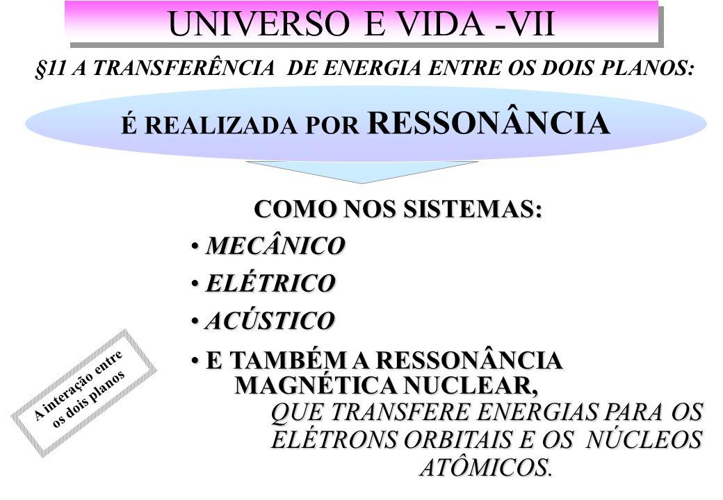 UNIVERSO E VIDA -VII §11 A TRANSFERÊNCIA DE ENERGIA ENTRE OS DOIS PLANOS: É REALIZADA POR RESSONÂNCIA QUE TRANSFERE ENERGIAS PARA OS ELÉTRONS ORBITAIS E OS NÚCLEOS ATÔMICOS.