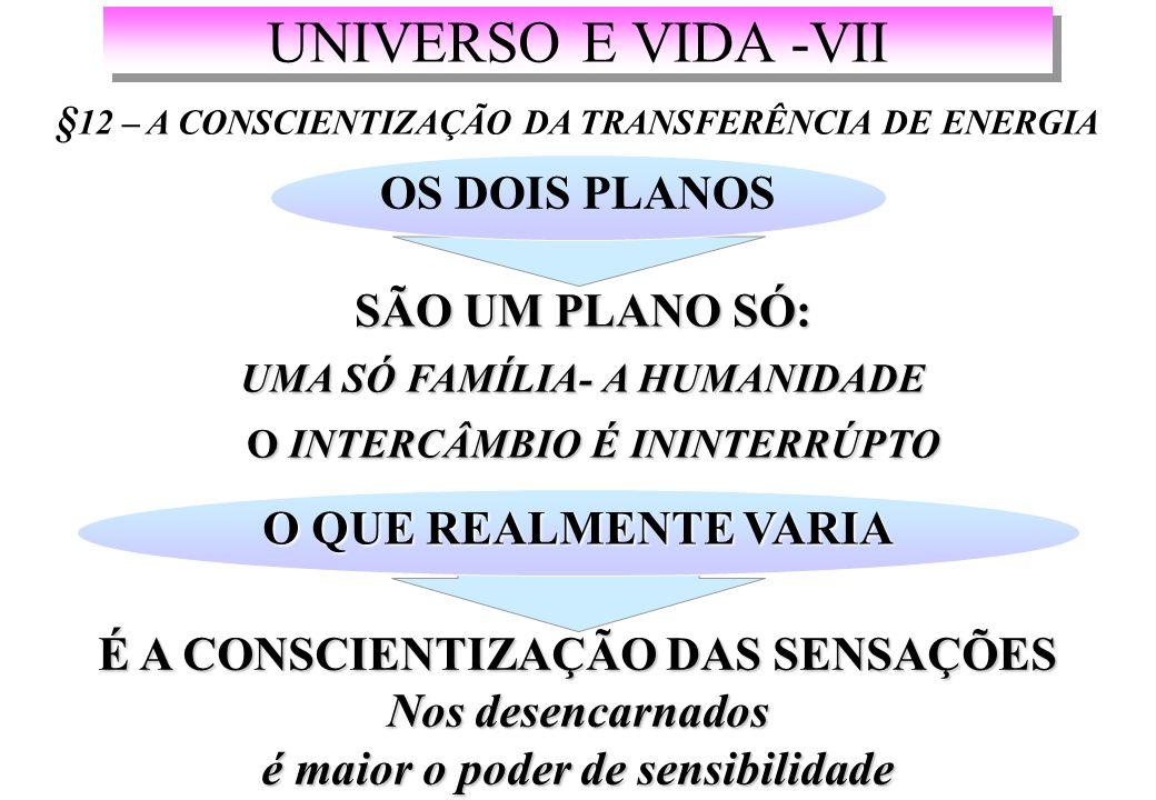 UNIVERSO E VIDA -VII § 12 – A CONSCIENTIZAÇÃO DA TRANSFERÊNCIA DE ENERGIA OS DOIS PLANOS SÃO UM PLANO SÓ: UMA SÓ FAMÍLIA- A HUMANIDADE O INTERCÂMBIO É ININTERRÚPTO O INTERCÂMBIO É ININTERRÚPTO O QUE REALMENTE VARIA É A CONSCIENTIZAÇÃO DAS SENSAÇÕES Nos desencarnados é maior o poder de sensibilidade