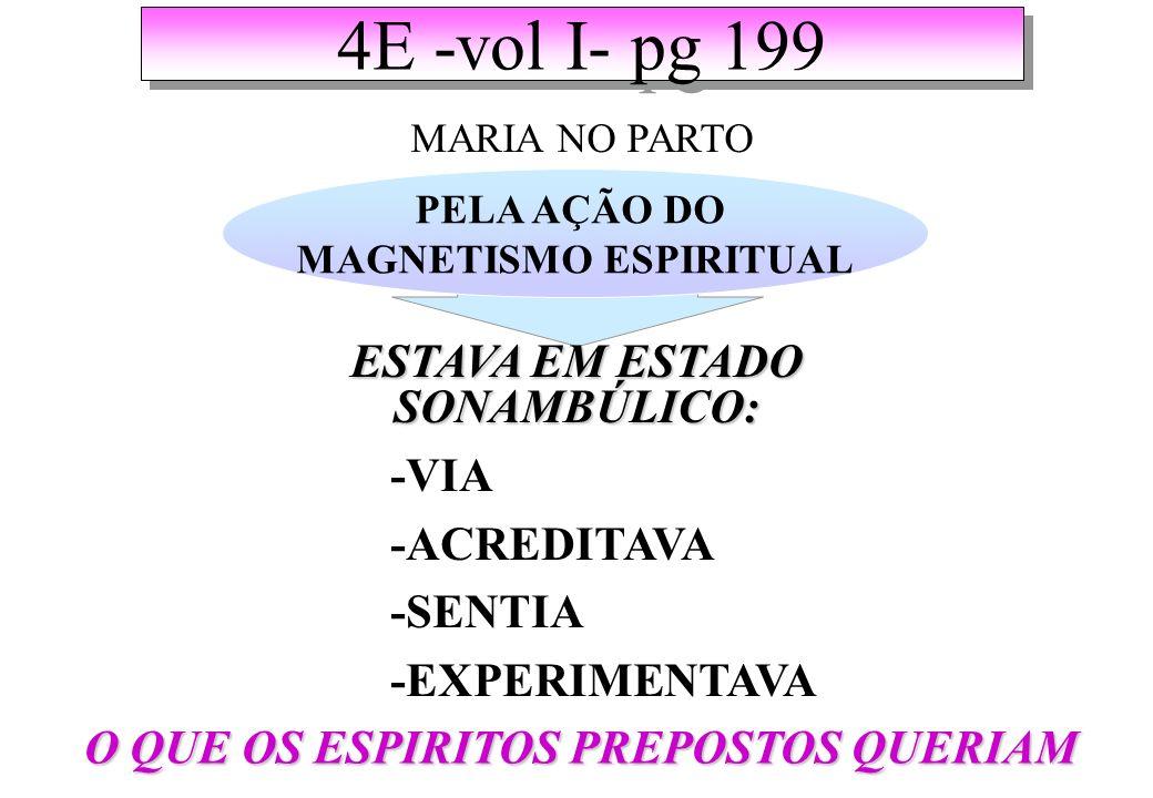 4E -vol I- pg 199 MARIA NO PARTO PELA AÇÃO DO MAGNETISMO ESPIRITUAL ESTAVA EM ESTADO SONAMBÚLICO: -VIA -ACREDITAVA -SENTIA -EXPERIMENTAVA O QUE OS ESPIRITOS PREPOSTOS QUERIAM
