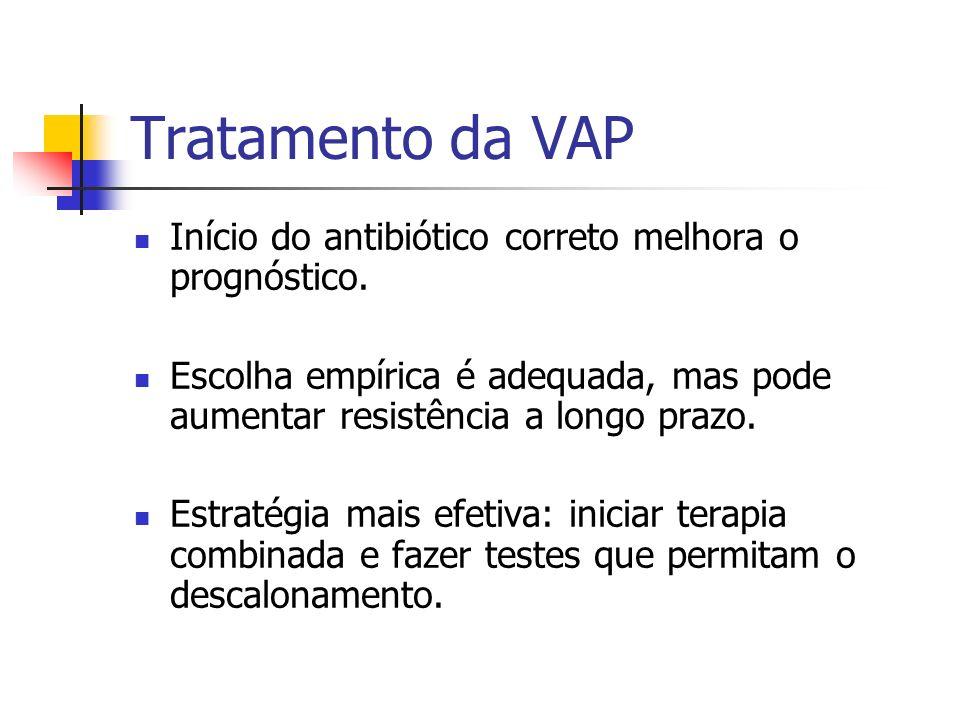 Tratamento da VAP Escolha antibiótica baseada na gravidade da dça, número de dias de VM, perfil local, uso prévio de antibióticos, comorbidades, fatores de risco, custos e efeitos colaterais.