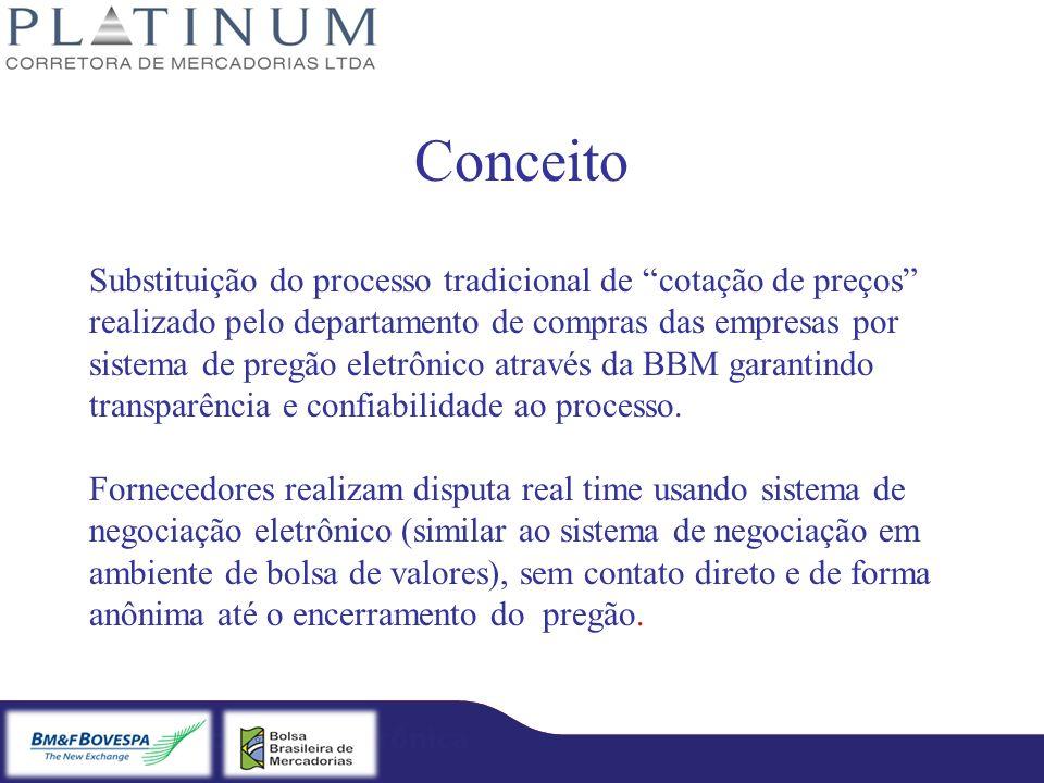 Bradesco – Licitação Eletrônica Substituição do processo tradicional de cotação de preços realizado pelo departamento de compras das empresas por sist