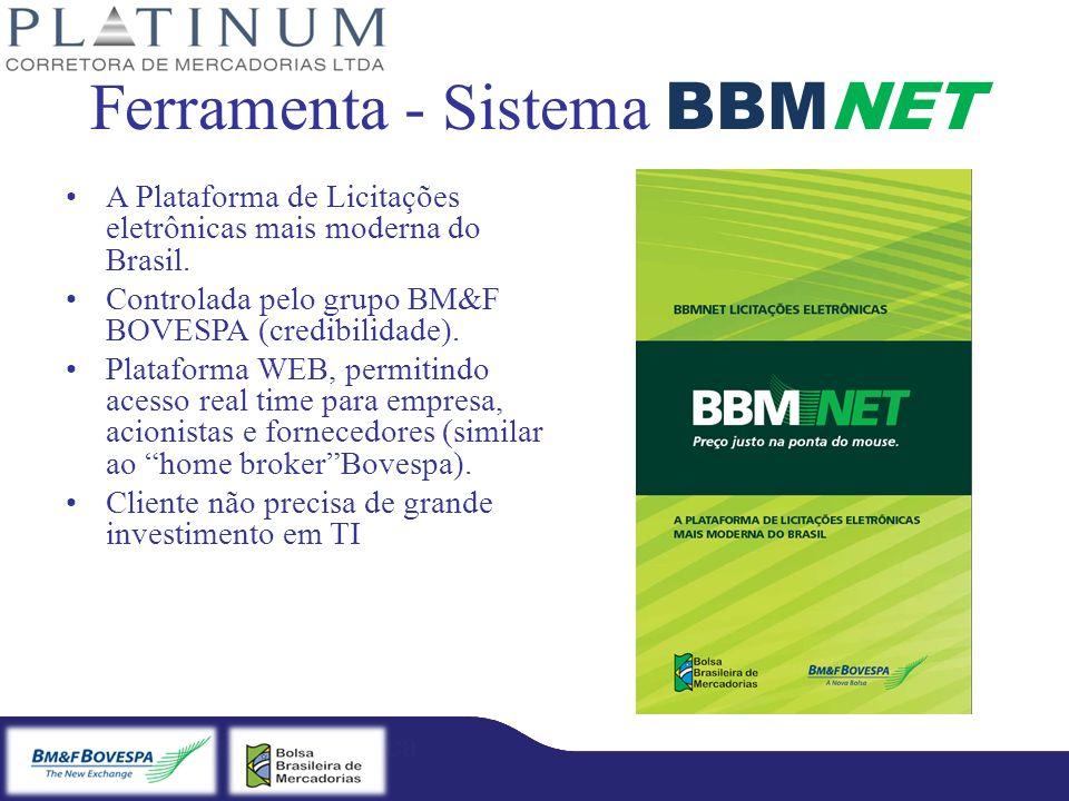 Bradesco – Licitação Eletrônica Fibra – Licitação Eletrônica Ferramenta - Sistema BBMNET A Plataforma de Licitações eletrônicas mais moderna do Brasil