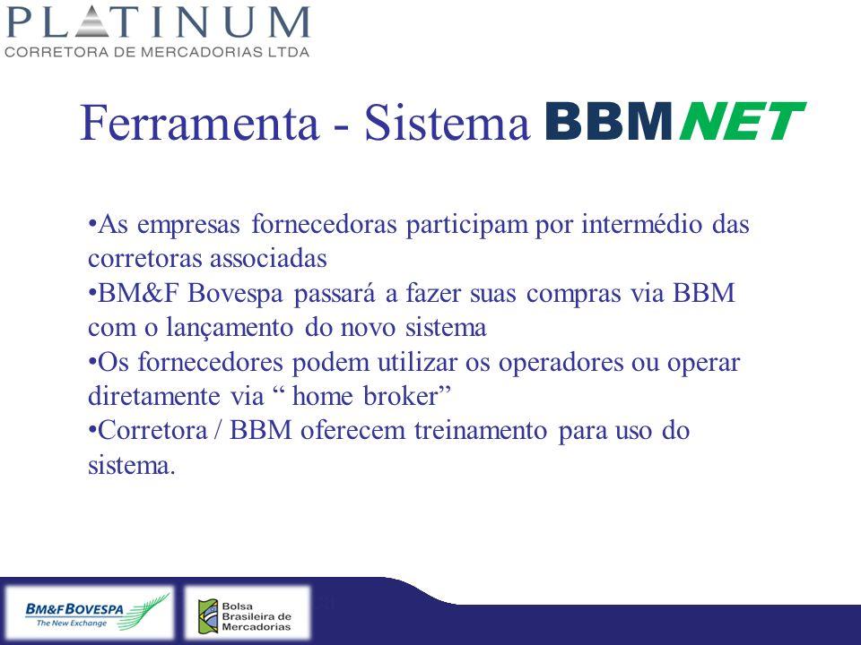 Bradesco – Licitação Eletrônica Fibra – Licitação Eletrônica As empresas fornecedoras participam por intermédio das corretoras associadas BM&F Bovespa