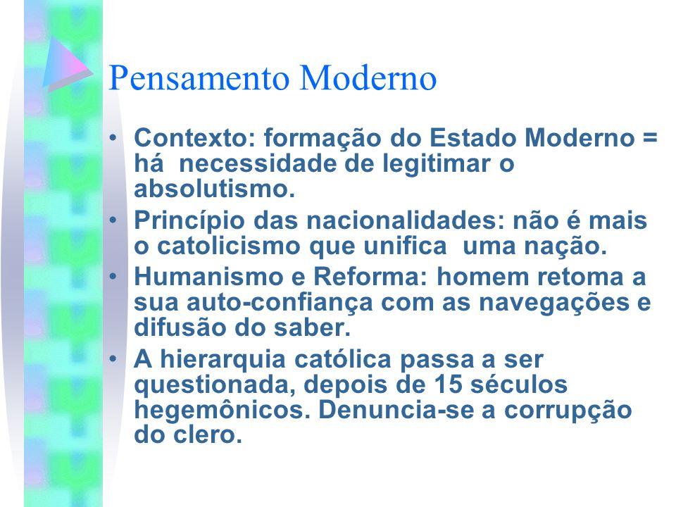 Pensamento Moderno Contexto: formação do Estado Moderno = há necessidade de legitimar o absolutismo. Princípio das nacionalidades: não é mais o catoli