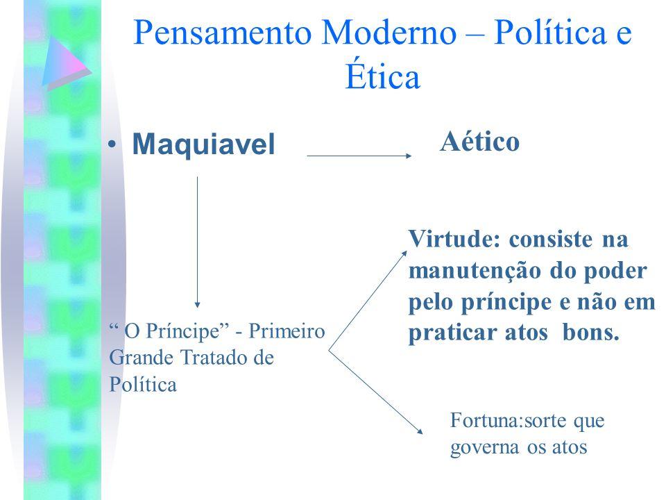 Pensamento Moderno – Política e Ética Maquiavel Aético O Príncipe - Primeiro Grande Tratado de Política Virtude: consiste na manutenção do poder pelo