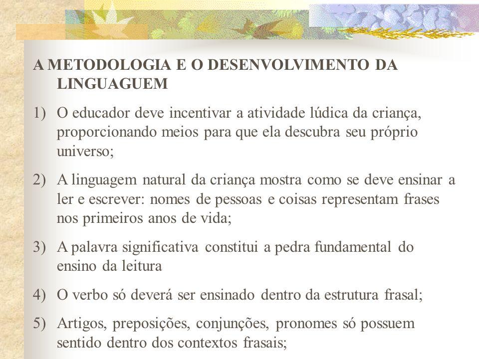 A METODOLOGIA E O DESENVOLVIMENTO DA LINGUAGUEM 1)O educador deve incentivar a atividade lúdica da criança, proporcionando meios para que ela descubra
