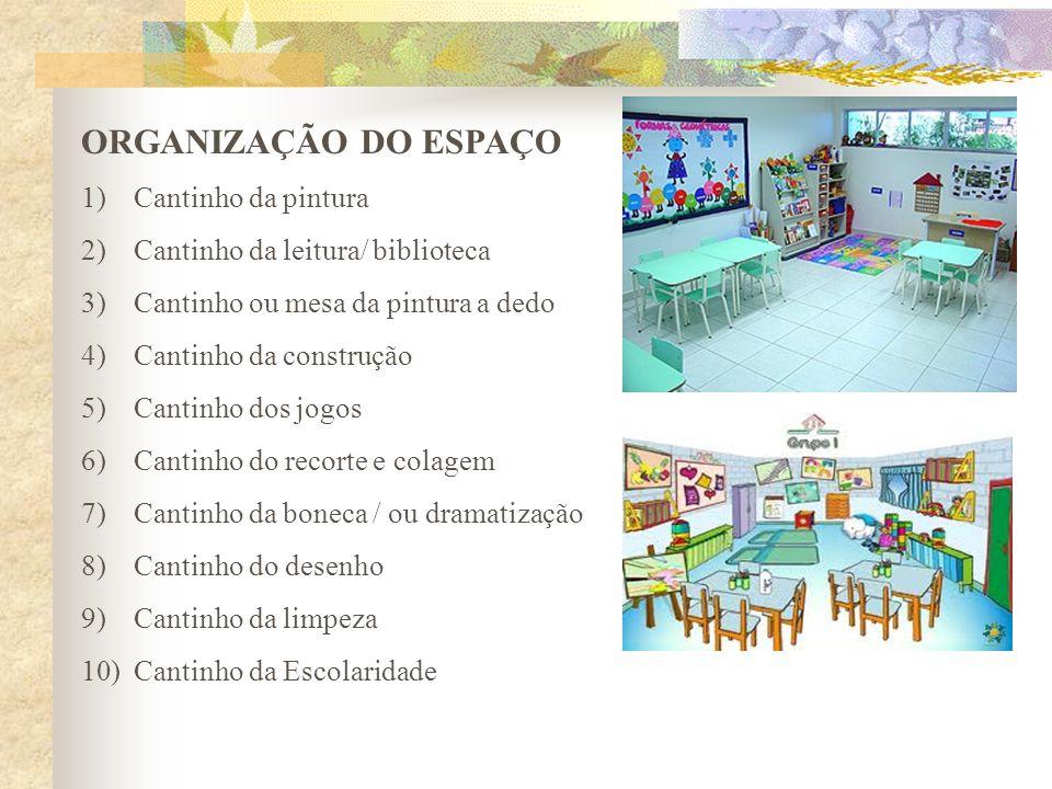 ORGANIZAÇÃO DO ESPAÇO 1)Cantinho da pintura 2)Cantinho da leitura/ biblioteca 3)Cantinho ou mesa da pintura a dedo 4)Cantinho da construção 5)Cantinho