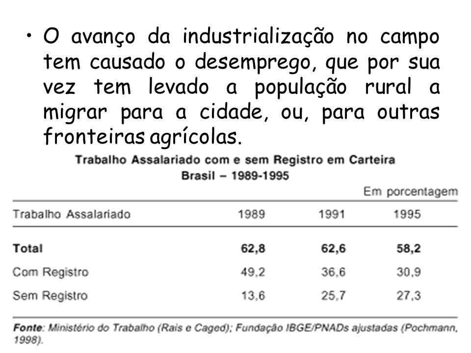 O avanço da industrialização no campo tem causado o desemprego, que por sua vez tem levado a população rural a migrar para a cidade, ou, para outras f