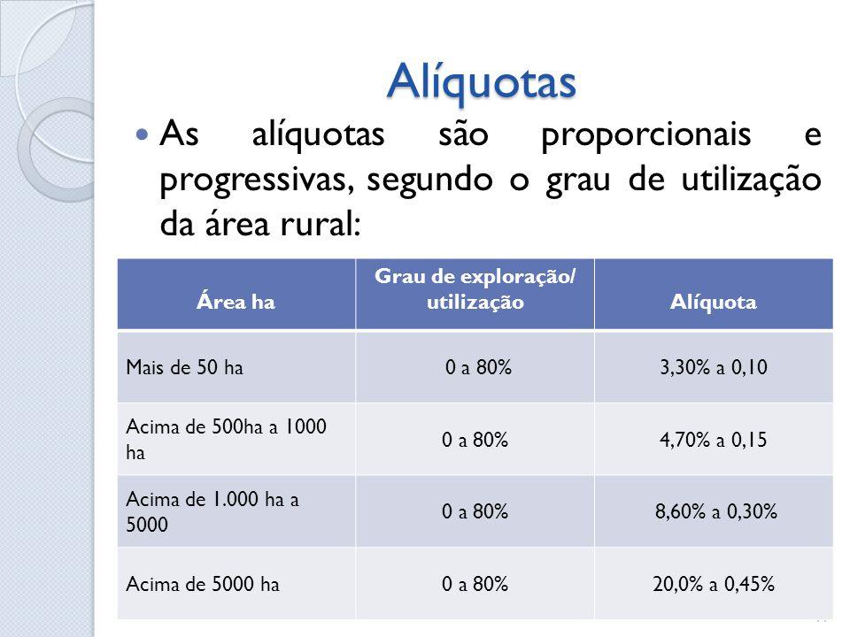 Alíquotas As alíquotas são proporcionais e progressivas, segundo o grau de utilização da área rural: 11 Área ha Grau de exploração/ utilizaçãoAlíquota
