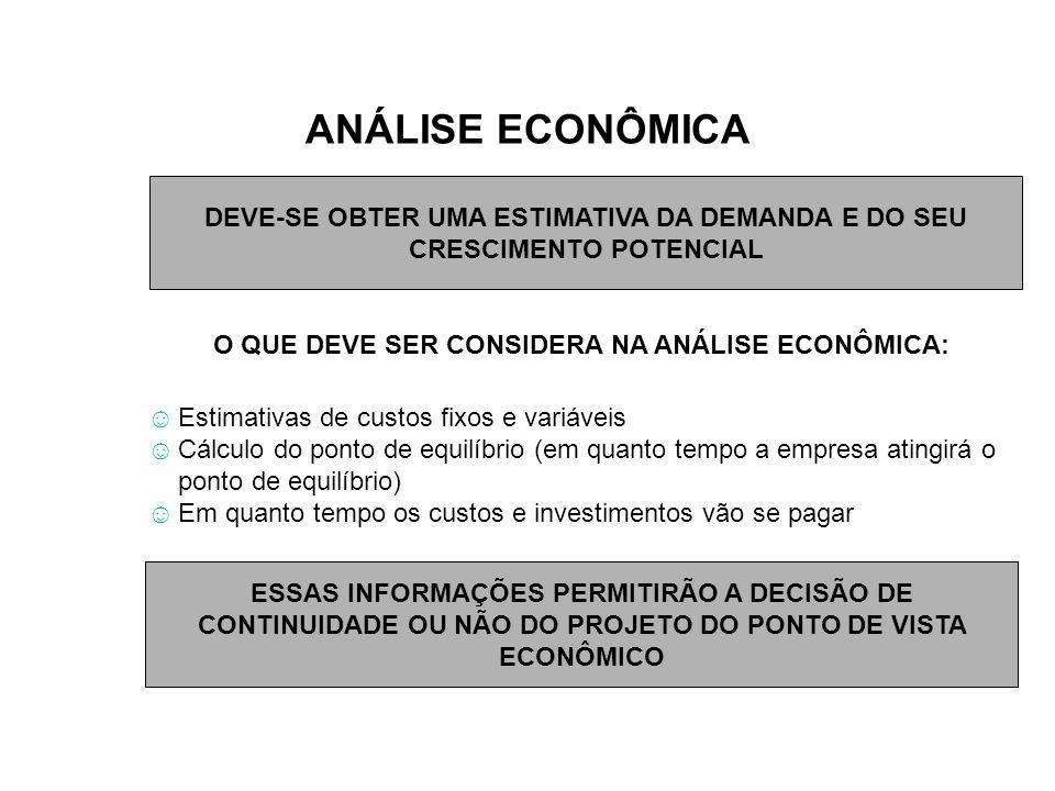 ANÁLISE ECONÔMICA O QUE DEVE SER CONSIDERA NA ANÁLISE ECONÔMICA: Estimativas de custos fixos e variáveis Cálculo do ponto de equilíbrio (em quanto tem