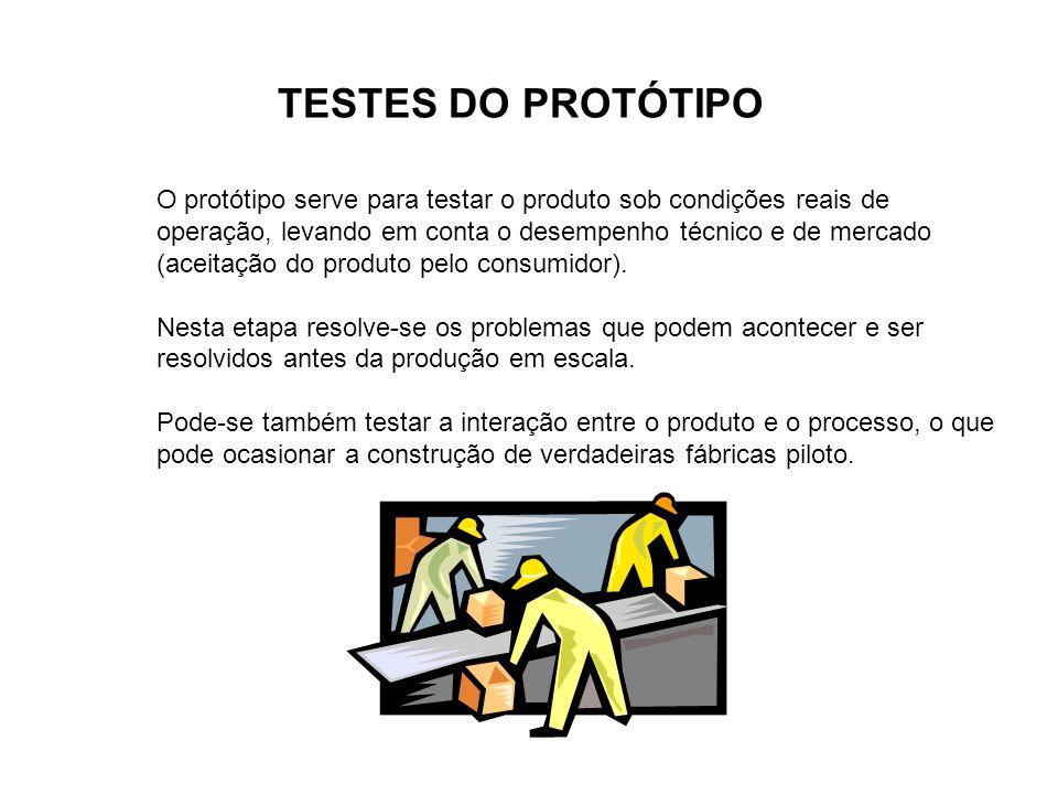 TESTES DO PROTÓTIPO O protótipo serve para testar o produto sob condições reais de operação, levando em conta o desempenho técnico e de mercado (aceit