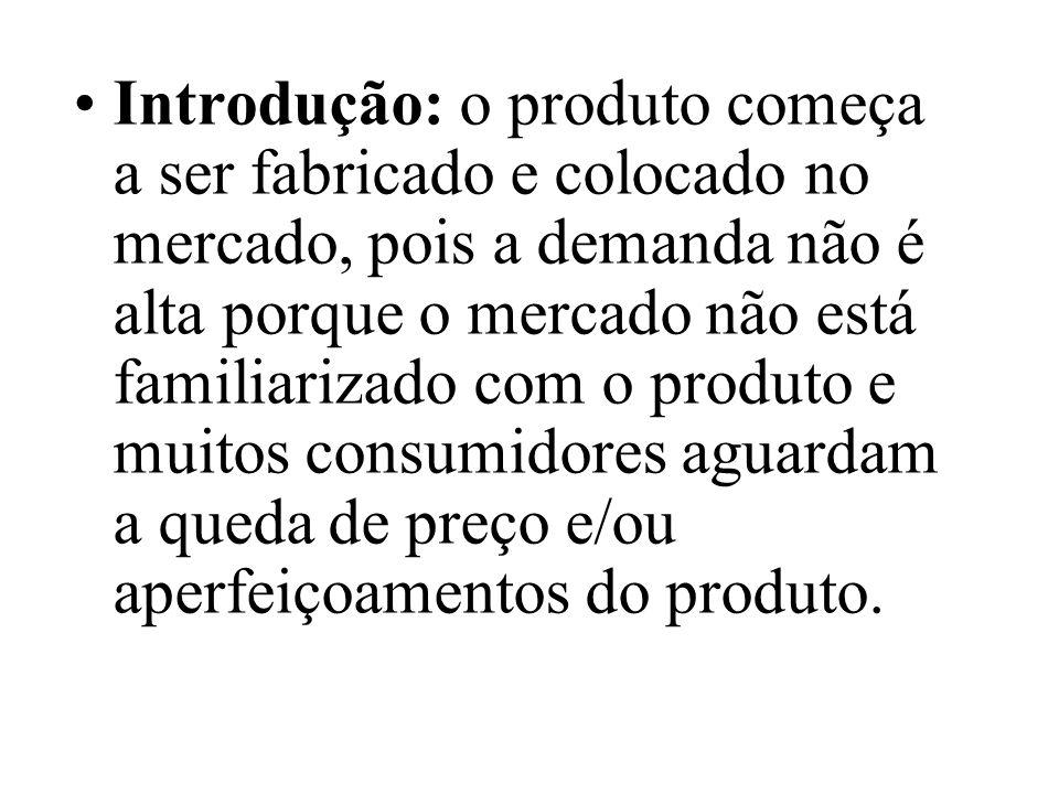 Introdução: o produto começa a ser fabricado e colocado no mercado, pois a demanda não é alta porque o mercado não está familiarizado com o produto e