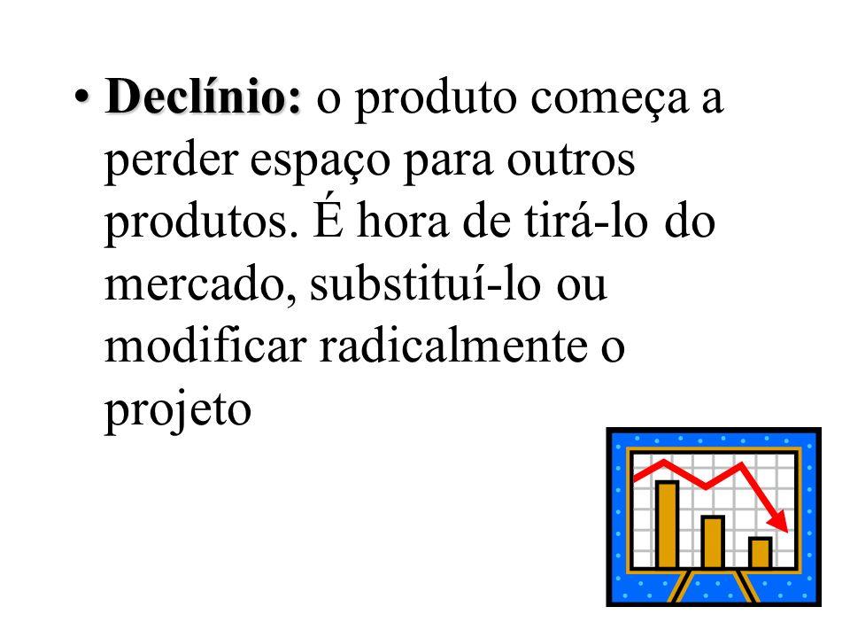 Declínio:Declínio: o produto começa a perder espaço para outros produtos. É hora de tirá-lo do mercado, substituí-lo ou modificar radicalmente o proje