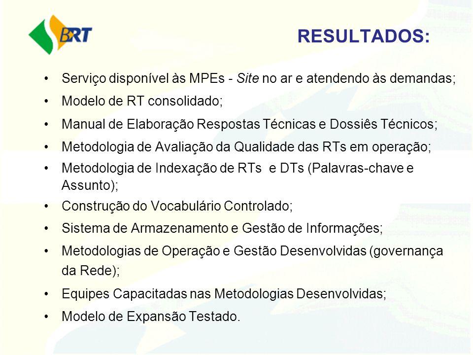 RESULTADOS: Serviço disponível às MPEs - Site no ar e atendendo às demandas; Modelo de RT consolidado; Manual de Elaboração Respostas Técnicas e Dossi