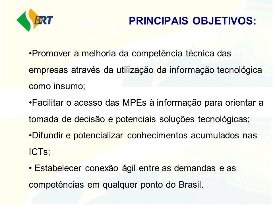 PRINCIPAIS OBJETIVOS: Promover a melhoria da competência técnica das empresas através da utilização da informação tecnológica como insumo; Facilitar o