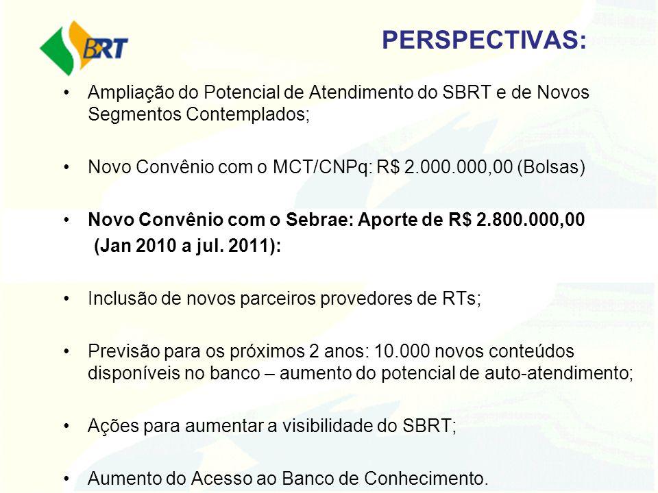 PERSPECTIVAS: Ampliação do Potencial de Atendimento do SBRT e de Novos Segmentos Contemplados; Novo Convênio com o MCT/CNPq: R$ 2.000.000,00 (Bolsas)