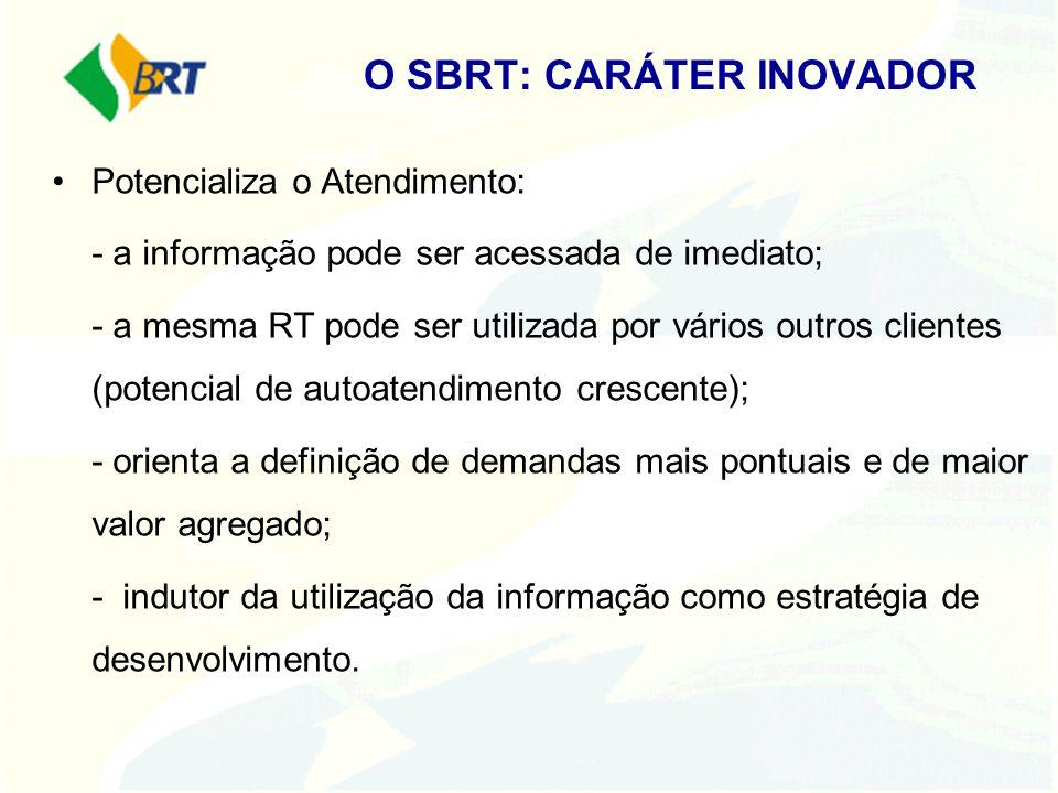 O SBRT: CARÁTER INOVADOR Potencializa o Atendimento: - a informação pode ser acessada de imediato; - a mesma RT pode ser utilizada por vários outros c