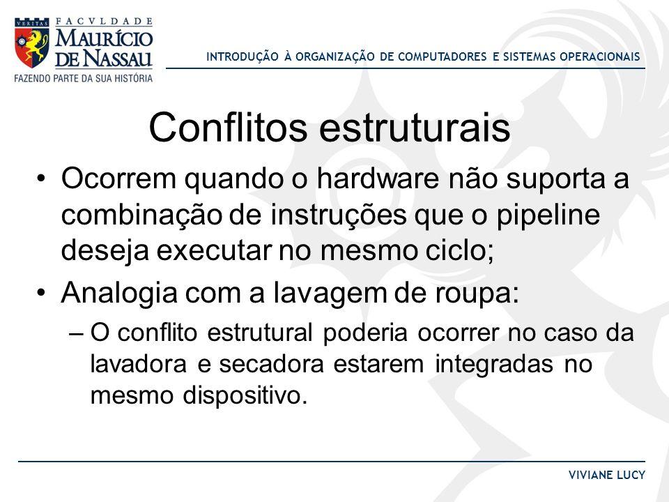 INTRODUÇÃO À ORGANIZAÇÃO DE COMPUTADORES E SISTEMAS OPERACIONAIS VIVIANE LUCY Conflitos estruturais Ocorrem quando o hardware não suporta a combinação